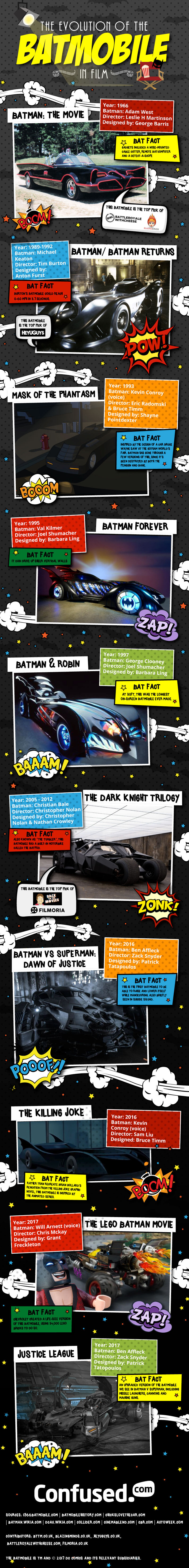 The evolution of the Batmobile in film - infographic by Confused.com