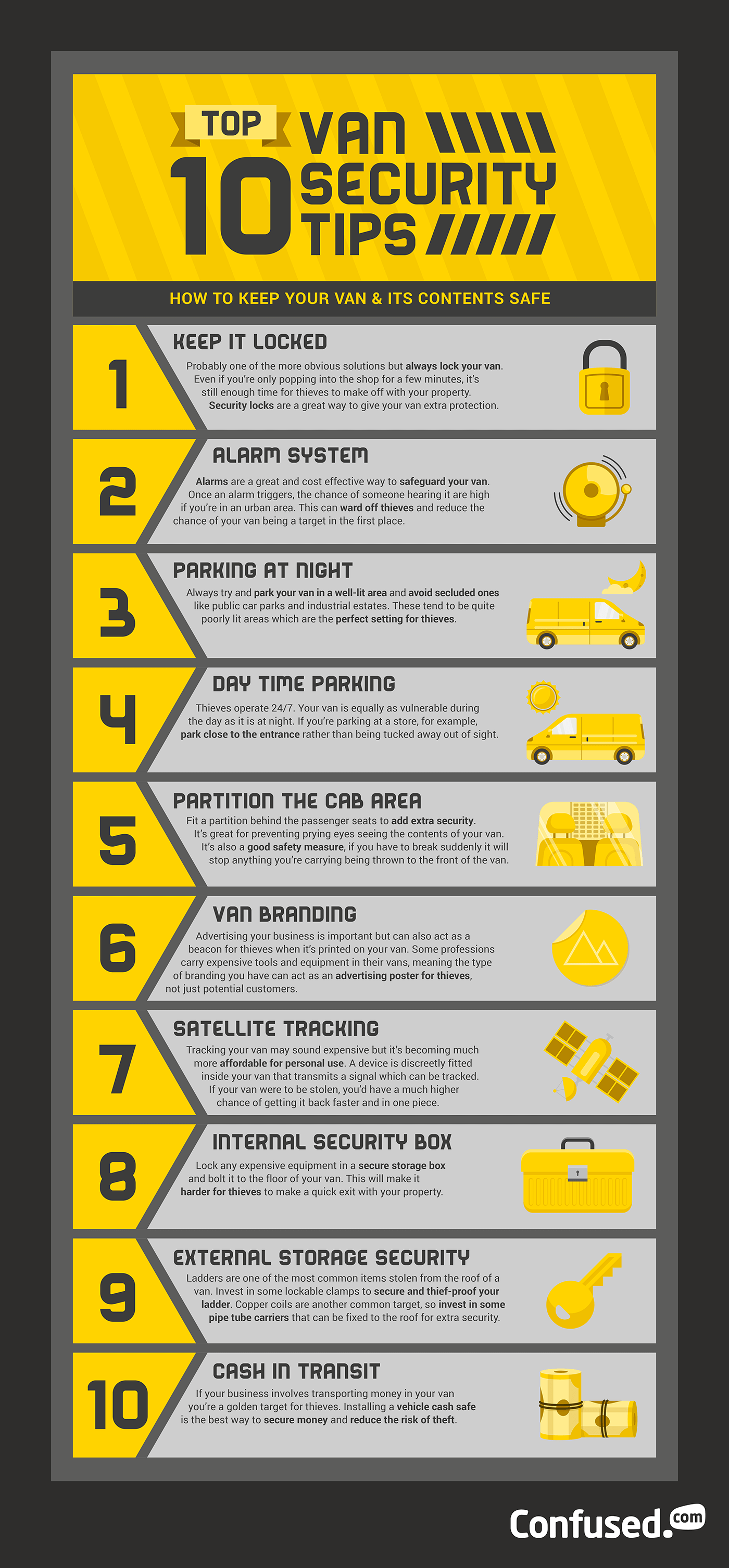 Top 10 van security tips