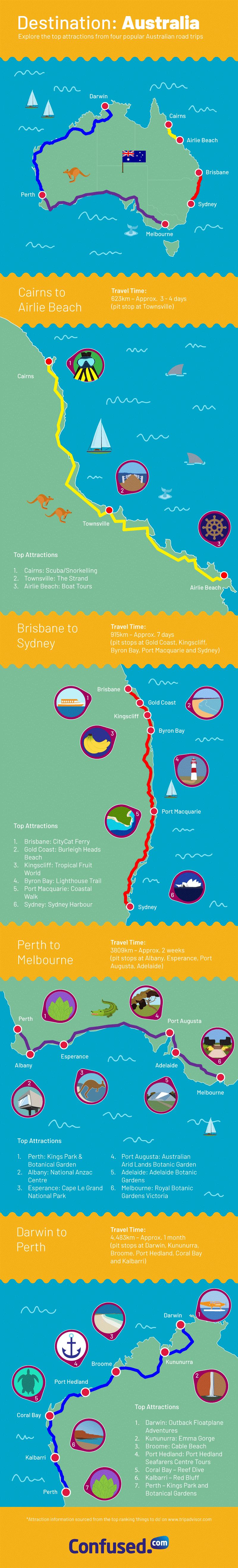 Compare Travel Cards Reddit