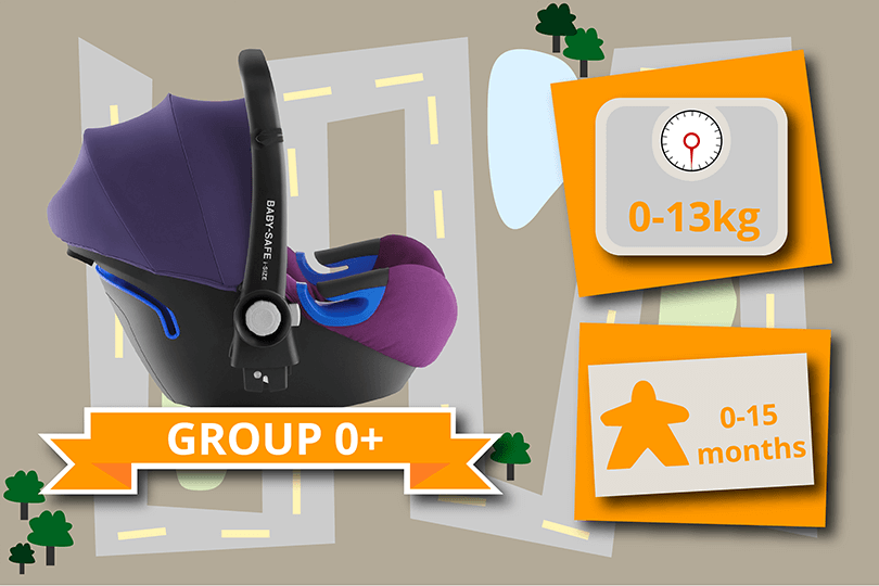 Group 0 plus car seat