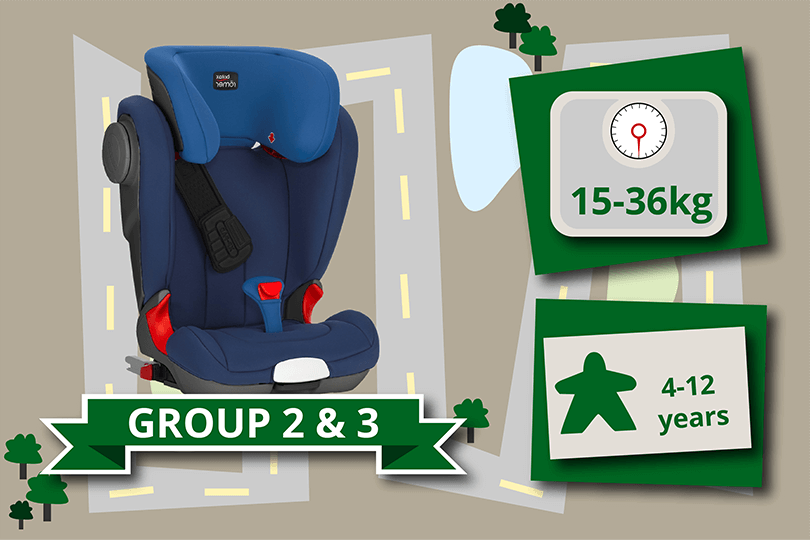 Group 2 car seat