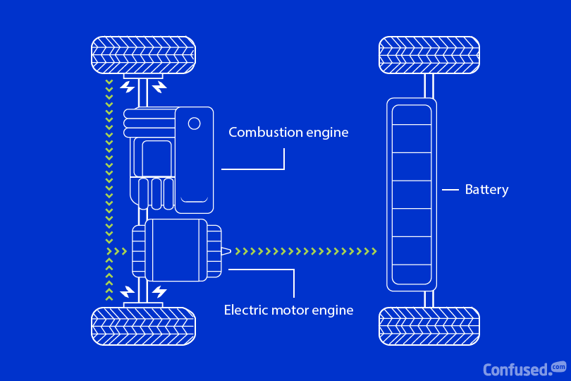 know your car how the engine works confused com Car Electric Fan Diagram Layout Electric Bus Layout Diagram