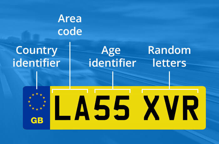 UK number plate example